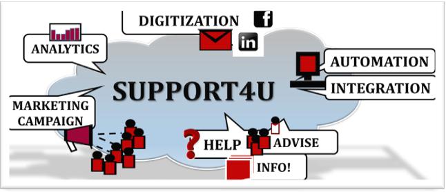 https://smb.smarttechinc.net/wp-content/uploads/2020/08/support4u1.png